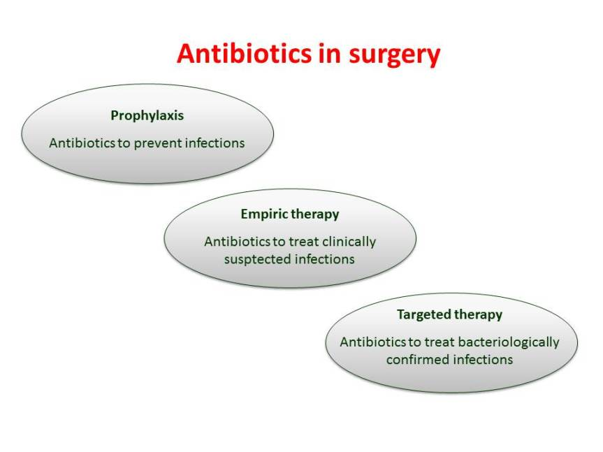 Antibiotics20