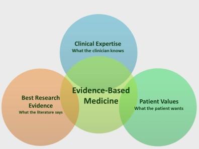 evidence-based-medicine_moment1